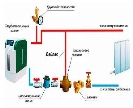 Подключение циркуляционного насоса к электросети: 2 схемы