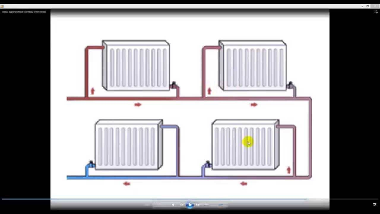 Система отопления ленинградка для частного дома
