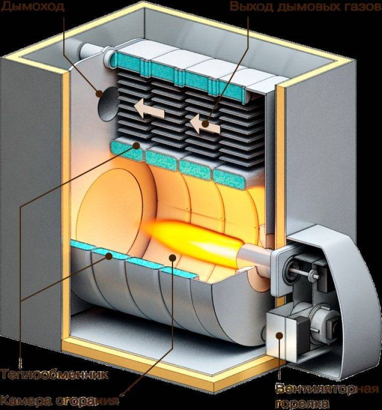 Котёл на солярке для дома: принцип работы, расходы на отопление
