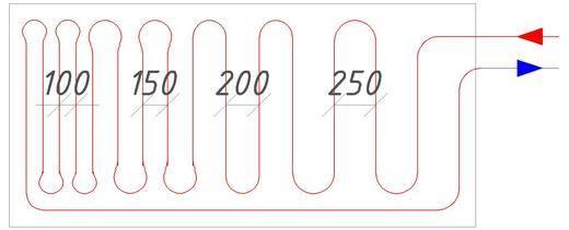 Раскладка теплого пола: как разложить трубы водяного пола, план и схема раскладки кабелей электрического теплого пола