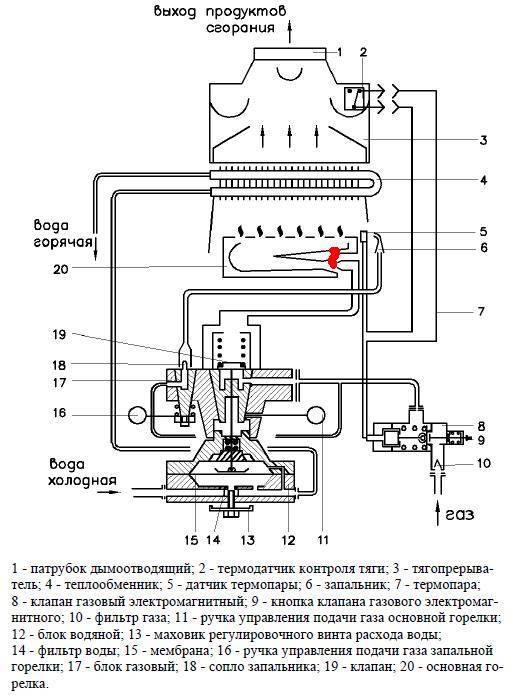 """Газовая колонка астра 8910 инструкция по эксплуатации. газовые колонки """"астра"""": технические характеристики и отзывы"""