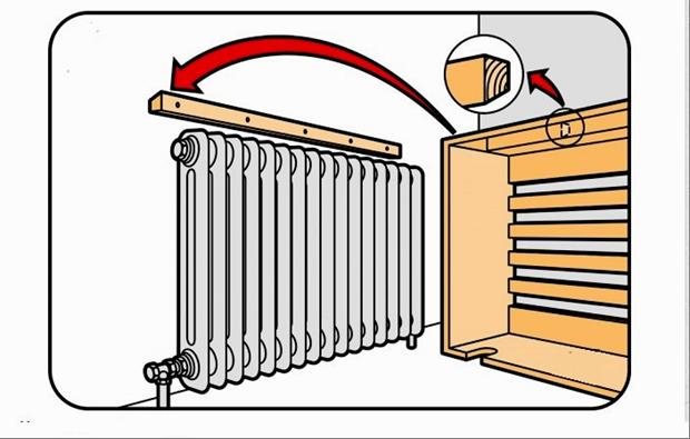 Декоративные экраны на батарею отопления: обзор различных видов решеток + советы по выбору