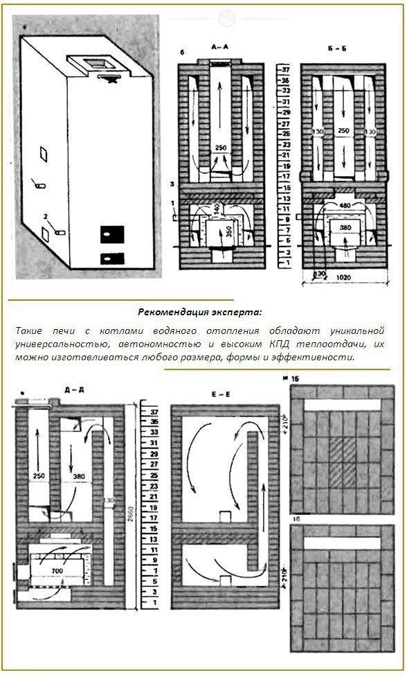 Печь для дома с водяным отоплением - практичный вариант обогрева