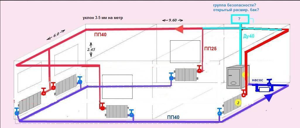 Какая схема отопления двухэтажного дома лучше – выбор варианта системы обогрева частного дома