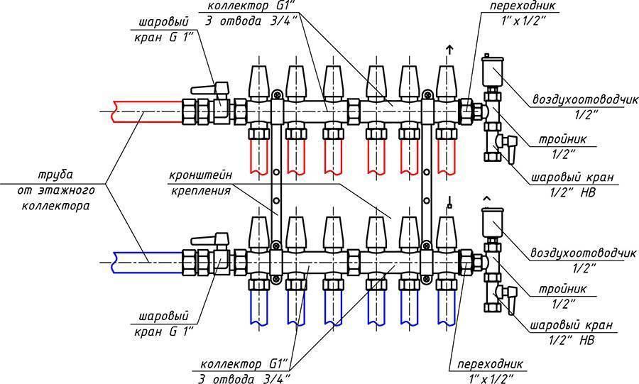 Распределительный коллектор и система отопления на его основе - znayteplo.ru