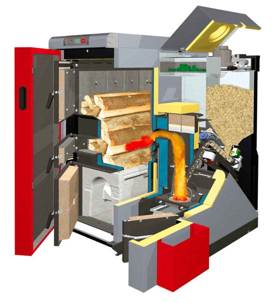 Пеллетные котлы отопления: котельная на пеллетах, отопительный котел на гранулах, как работает твердотопливный котел с пеллетной горелкой