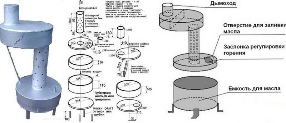 Как сделать печь капельницу на отработанном масле. особенности устройства и использования печей на жидком топливе. достоинства и недостатки агрегатов. печь из баллона на отработанном масле: пошаговая инструкция