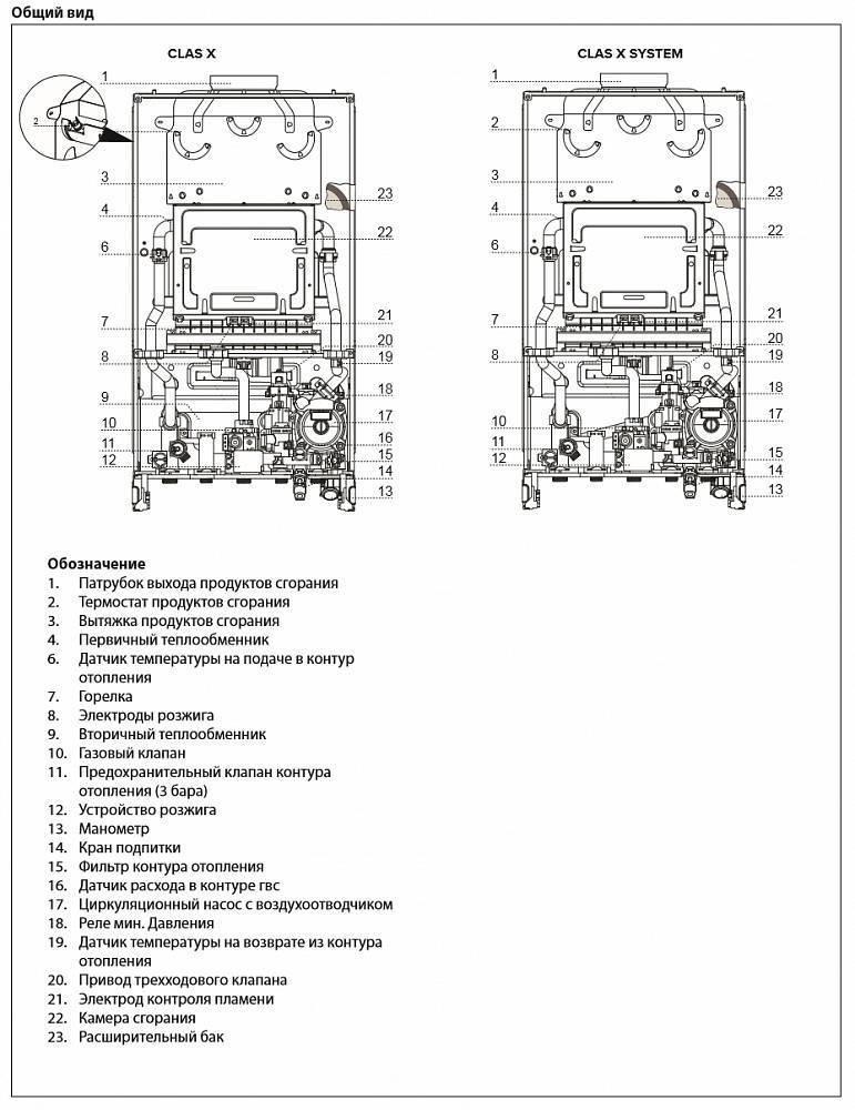 Газовые котлы ariston - модели, характеристики и отзывы