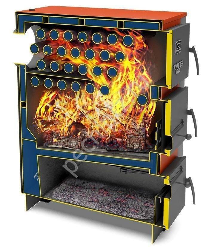 Котлы «куппер»: универсальные отопительные агрегаты длительного горения, отзывы реальных владельцев о приборах отопления