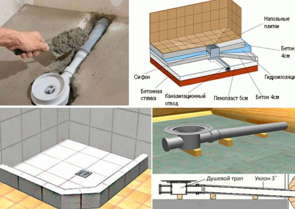 Теплые полы водяные: монтажные схемы в квартире