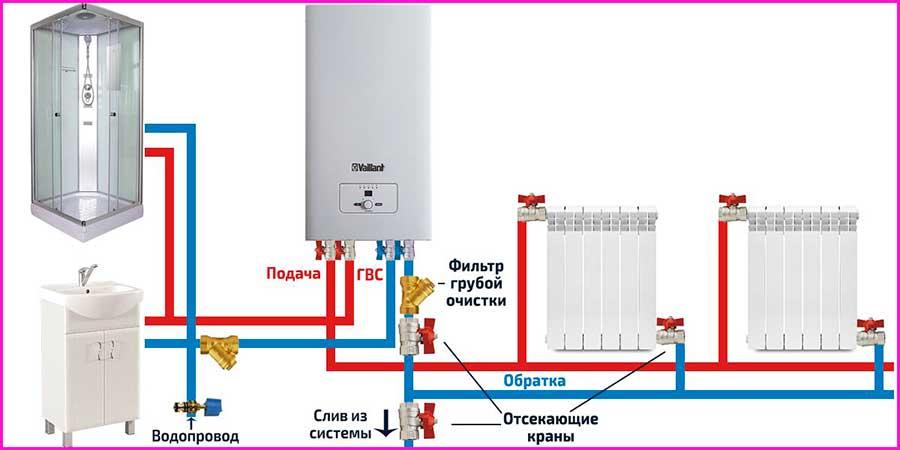 Грамотная обвязка электрического котла