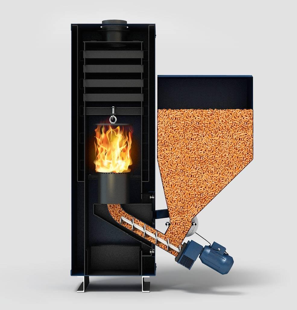 Пеллетное отопление, стоимость пеллет, отзывы и расход