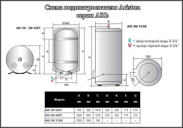 Эксплуатация и ремонт проточного водонагревателя реал термо с тэном на 50-80 литров