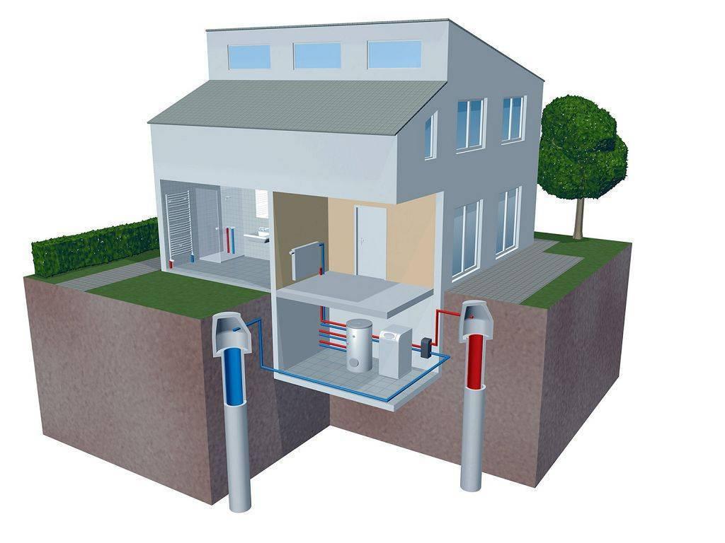 Тепловые насосы energylex подбор теплового насоса