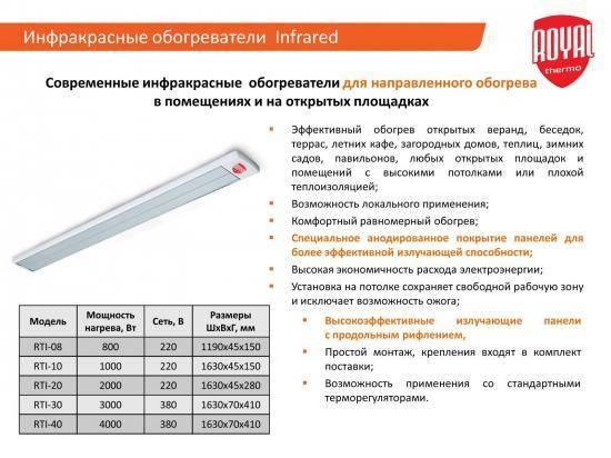 Электрический инфракрасный обогреватель настенный: выбор производителя