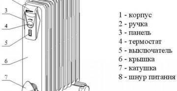Виды терморегуляторов термостатов для масляного радиатора