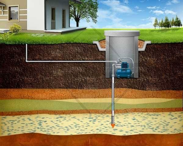Водоснабжение бани: как провести воду в баню своими руками?