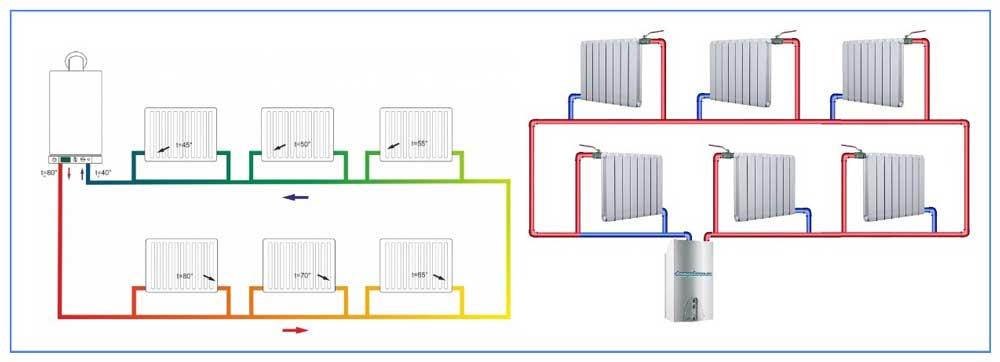 Схема отопления ленинградка - устройство для частного дома, особенности подключения системы, фотографии +видео