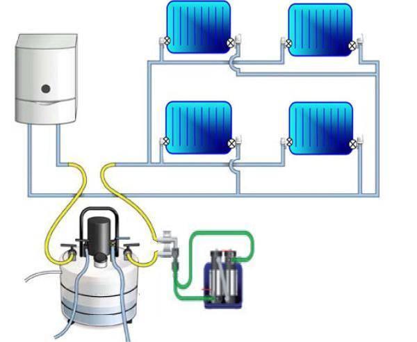 Гидропневматическая  промывка систем отопления, инструкция