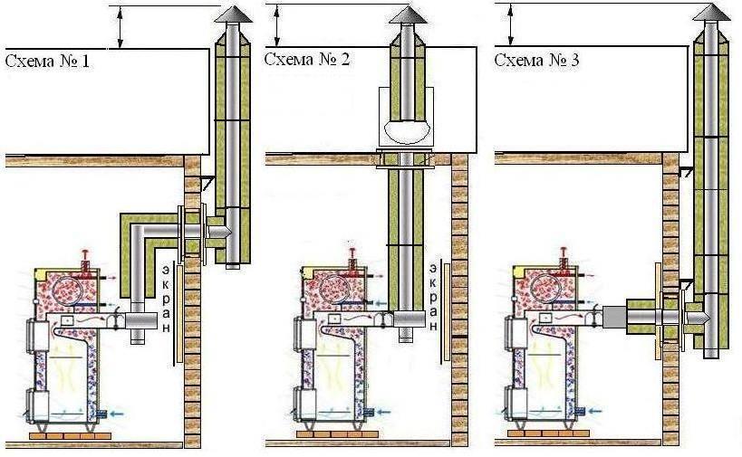 Дымоход для твердотопливного котла своими руками. как сделать дымоход для твердотопливного котла: пошаговая инструкцияинформационный строительный сайт |