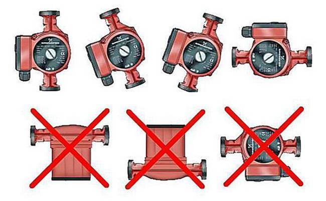 Почему шумит циркуляционный насос системы отопления?