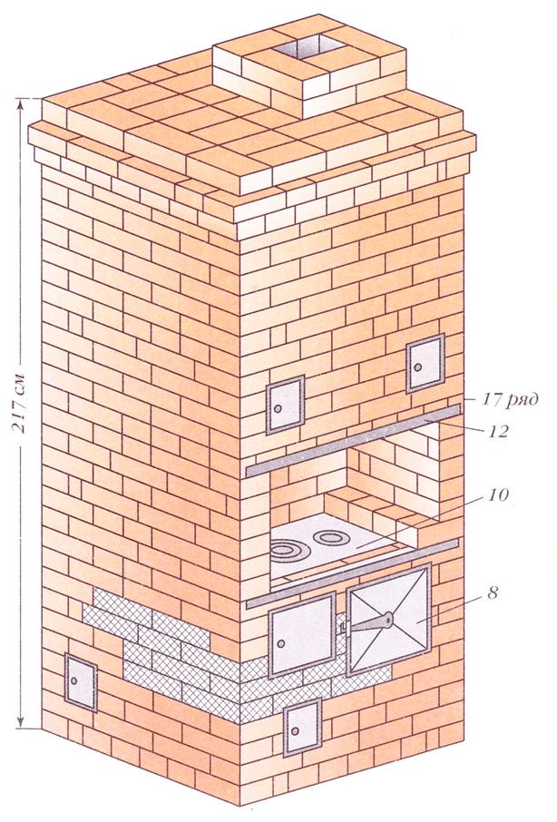 Как сложить печь-шведку своими руками