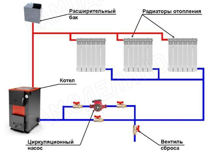 Закрытая система отопления: принцип работы, особенности, оборудование, типовые схемы