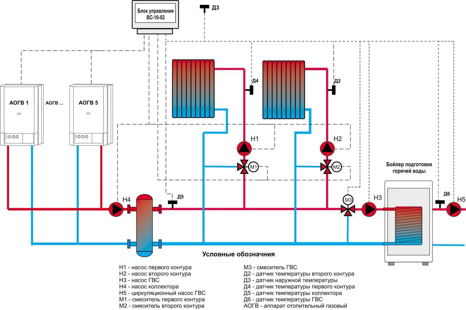 Замкнутая система отопления примеры замкнутой отопительной системы, схема на фото и видео