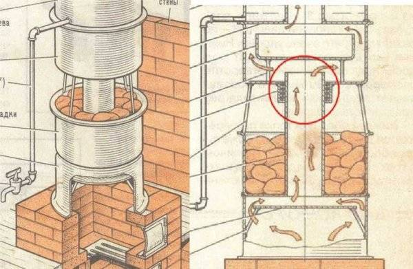 Как делается буржуйка из газового баллона — конструкции длительного горения