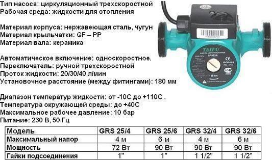 Как выбрать и установить циркуляционные насосы для отопления частных домов