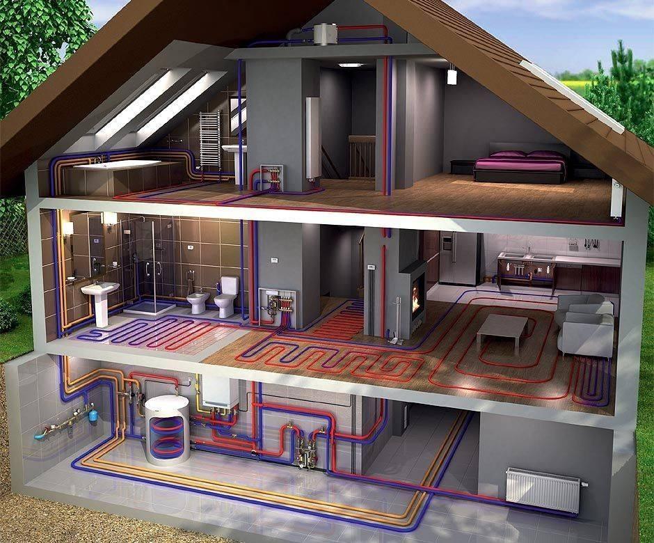 Как рассчитать отопление в доме: формулы и советы