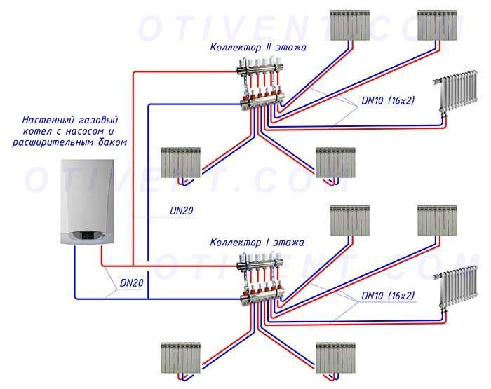Лучевая система отопления - правильная организация и монтаж