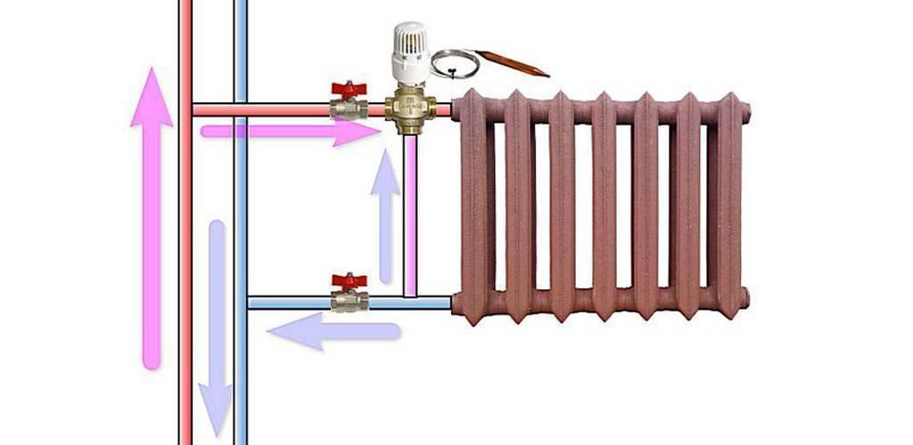 Центральное и газовое отопление: как поменять?