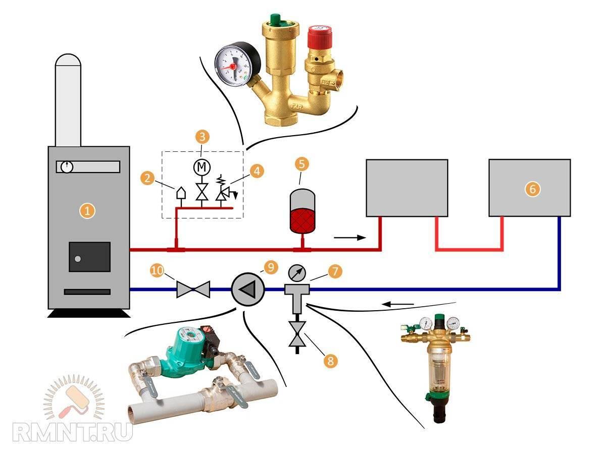 Самодельный электрокотел для отопления: легко и надежно