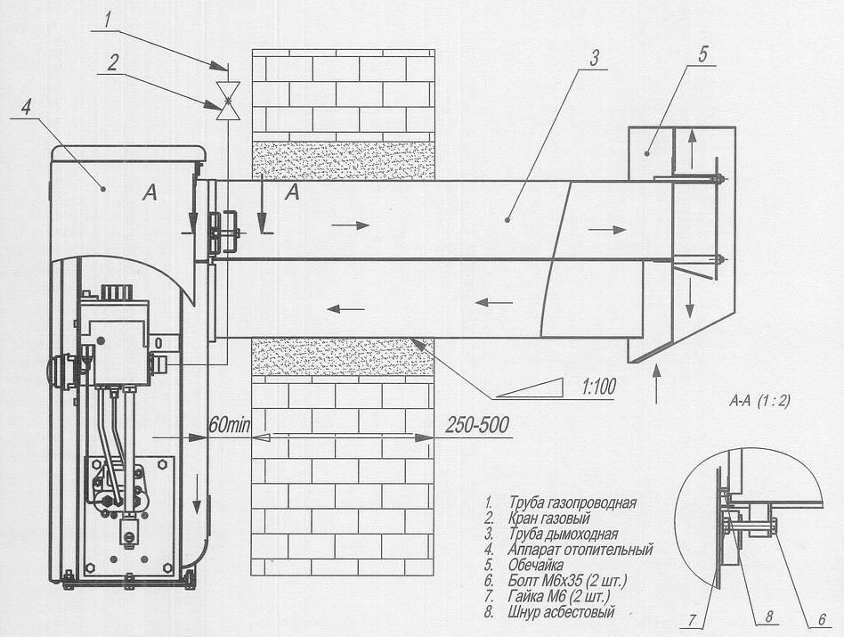Парапетные газовые котлы для отопления частного дома – как выбрать, как работают