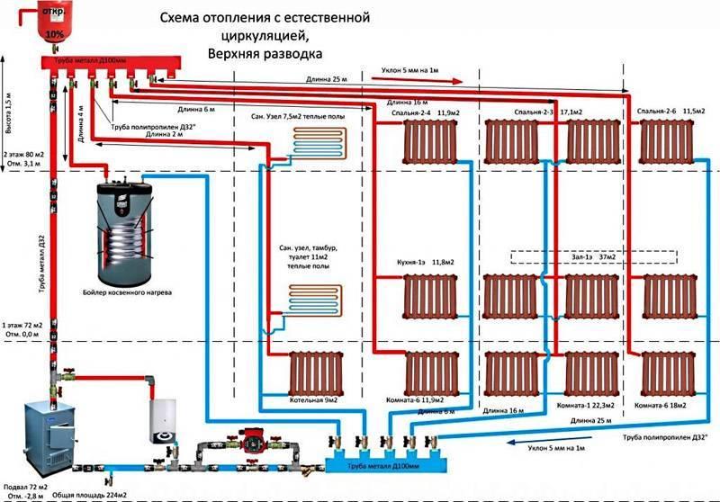 Схема подключения котла отопления в частном доме