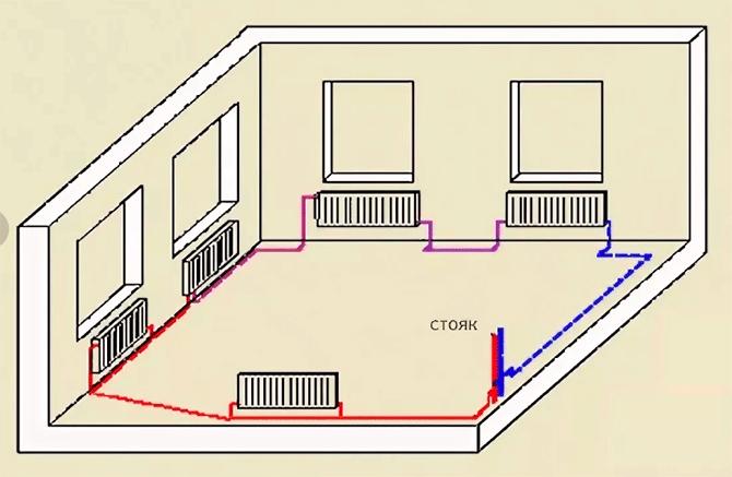 Проектирование отопления: проект системы для частного двухэтажного дома и коттеджа, как спроектировать в квартире