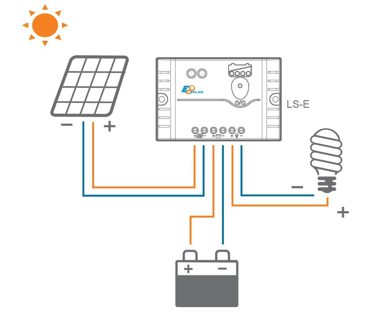 Контроллер заряда солнечной батареи - схема, виды и принцип работы