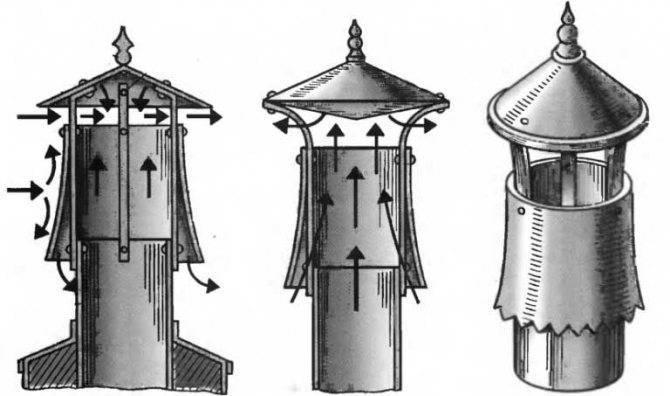Если задувает газовый котел ветром - что делать и как решить проблему