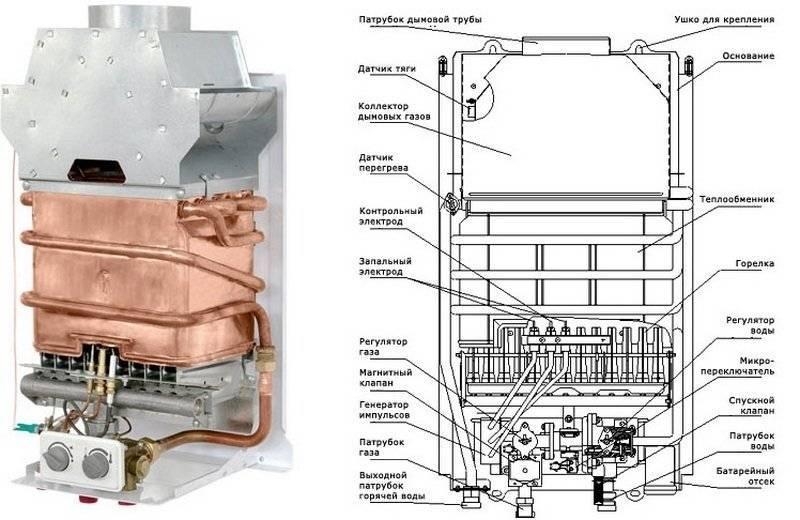 Как включить газовую колонку Астра — устройство и инструкция