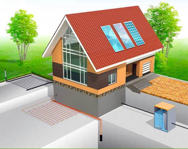 Энергосберегающее отопление: повышение энергоэффективности частного дома, системы управления
