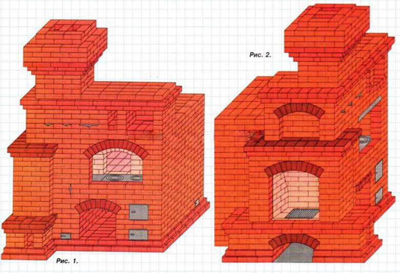 Печь лежанка: дань традициям и эффективный агрегат для отопления