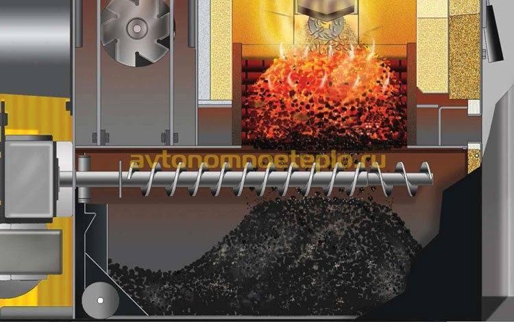 Отопление опилками (прессованными), установка отопительных котлов своими руками: инструкция, фото и видео-уроки, цена