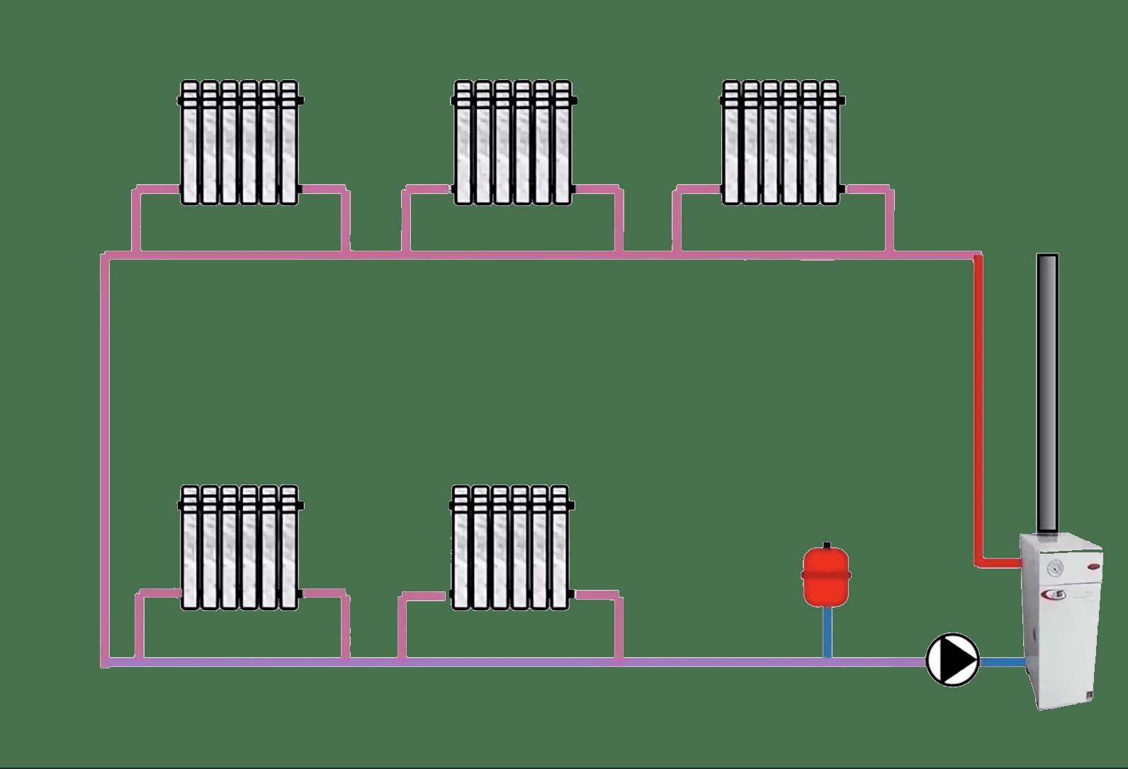Отопление Ленинградка: преимущества и недостатки, виды, схема, разводки