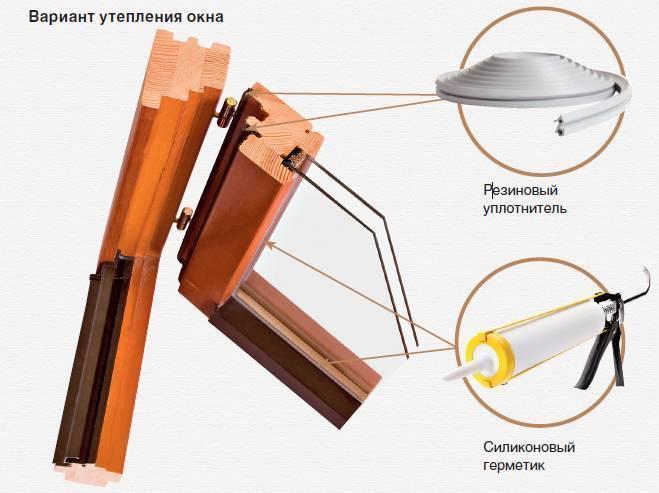 Теплосберегающая пленка для окон — польза для вашего дома! как используется теплосберегающая пленка для окон – плюсы и минусы применения плёнка теплосберегающая прозрачная на окна