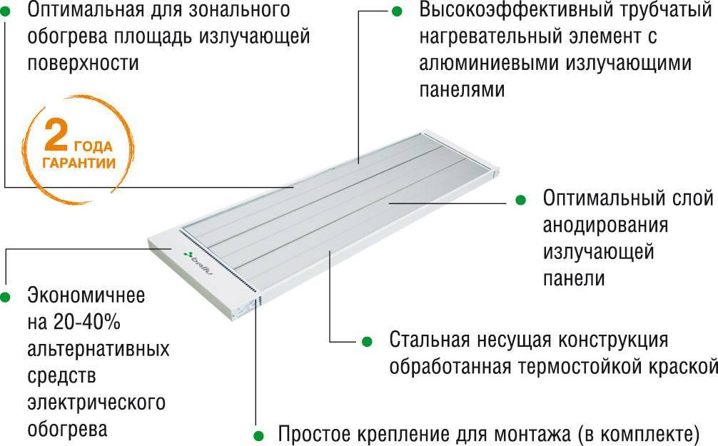 Как выбрать настенный обогреватель в виде картины: советы и рекомендации для успешной покупки