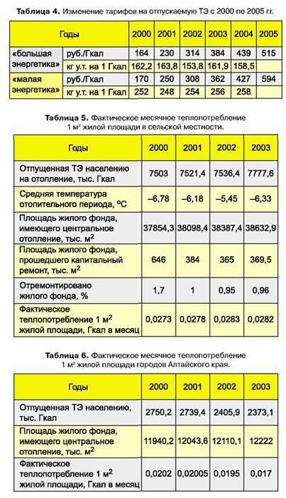 1 квт тепловой энергии равен – что такое калория перевод гкал в квт и мвт, как рассчитывают тепловую энергию на горячую воду и отопление — termopaneli59.ru — отопление маркет