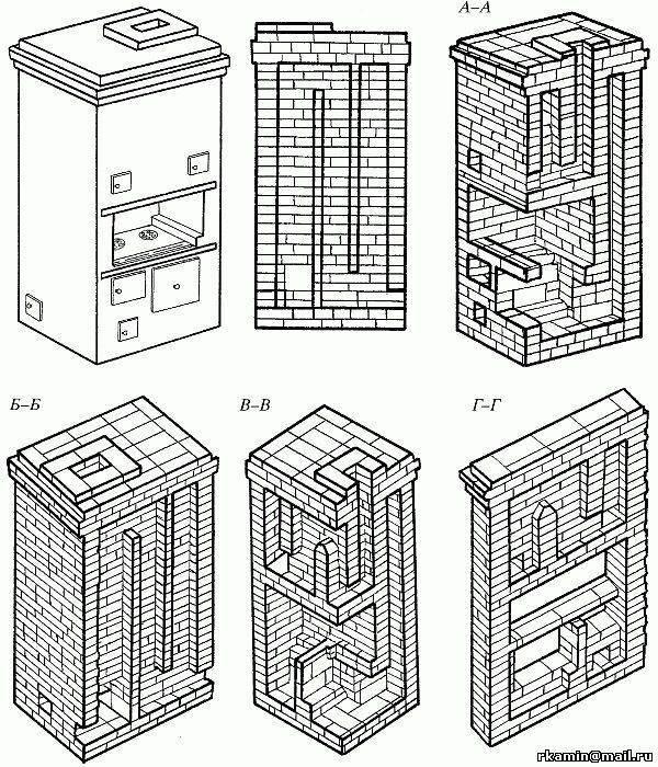Камин своими руками из кирпича – как сделать камин в частном доме