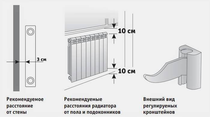 Размеры алюминиевых радиаторов отопления различных марок и моделей