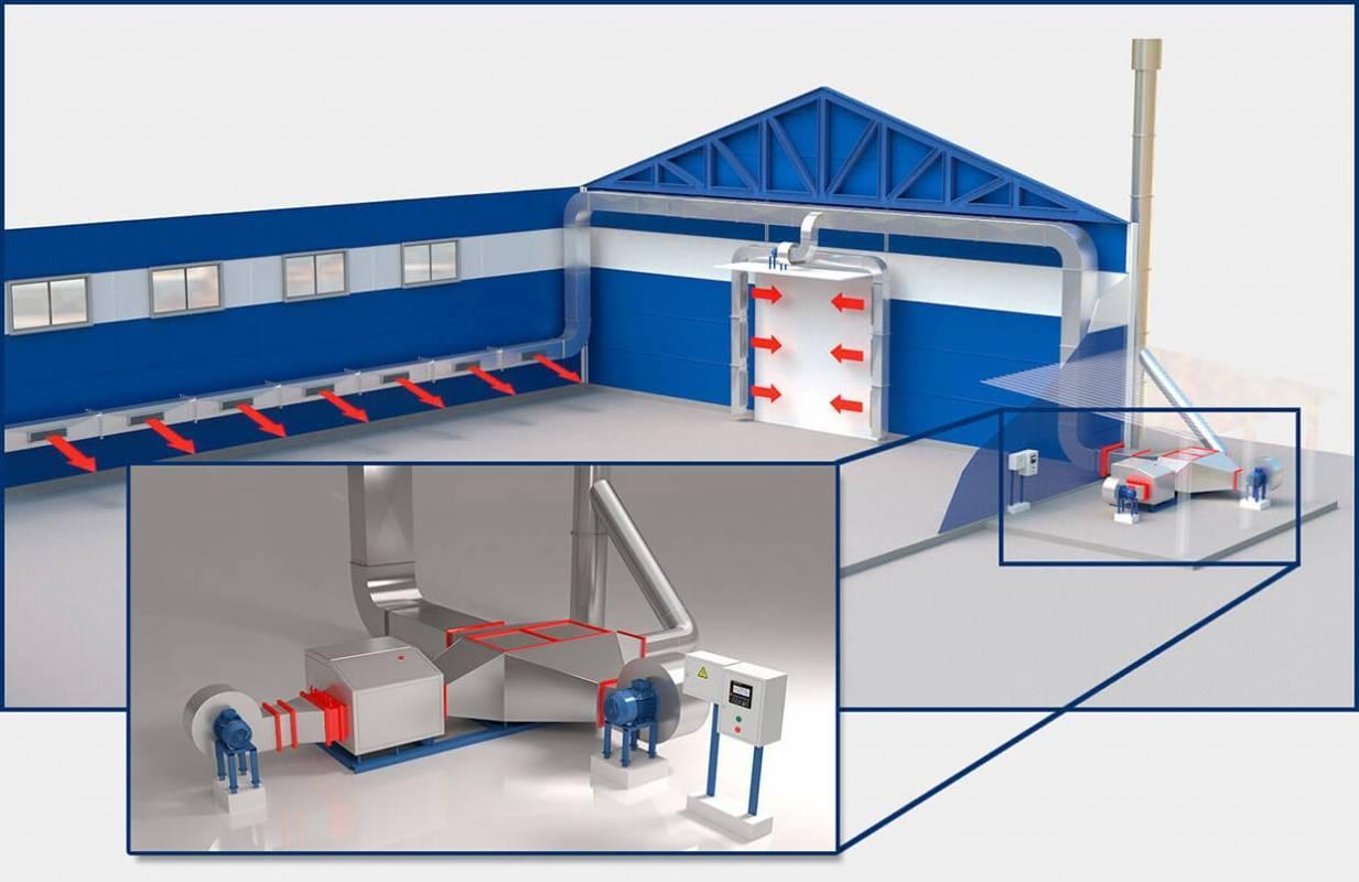 Расчет отопления производственных помещений - система отопления